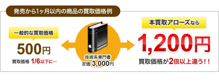 発売から1ヶ月以内の商品の買取価格例:定価3000円の技術書が1200円